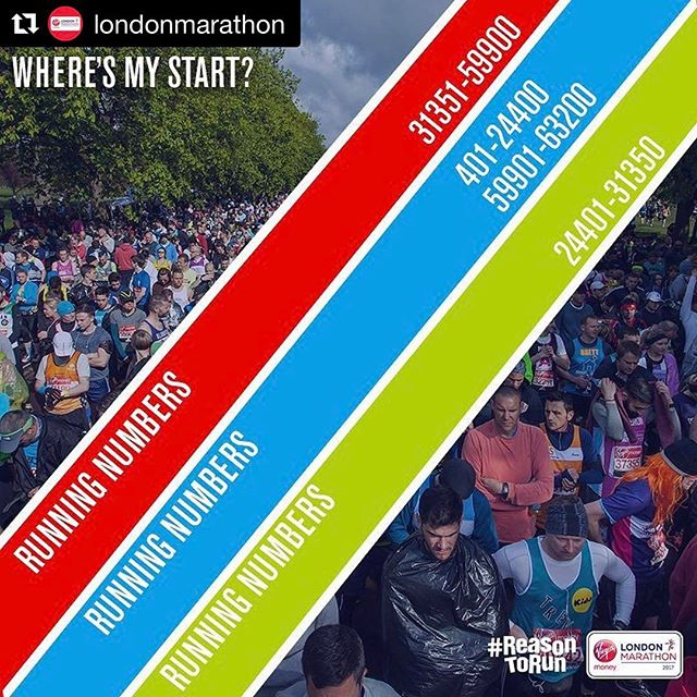 12in12 #londonmarathon start corrals in one easy image